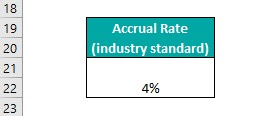 Accrual rate industry standard