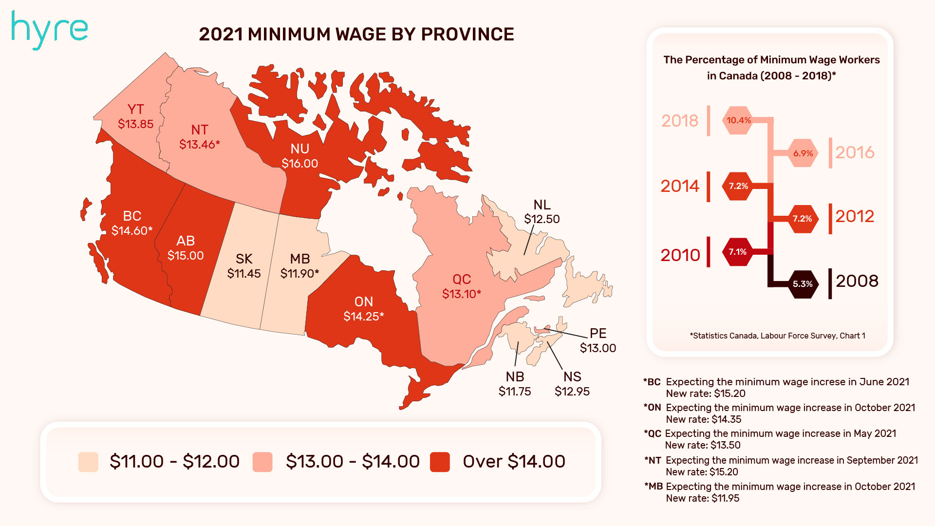 Minimum wage in Canada by province map