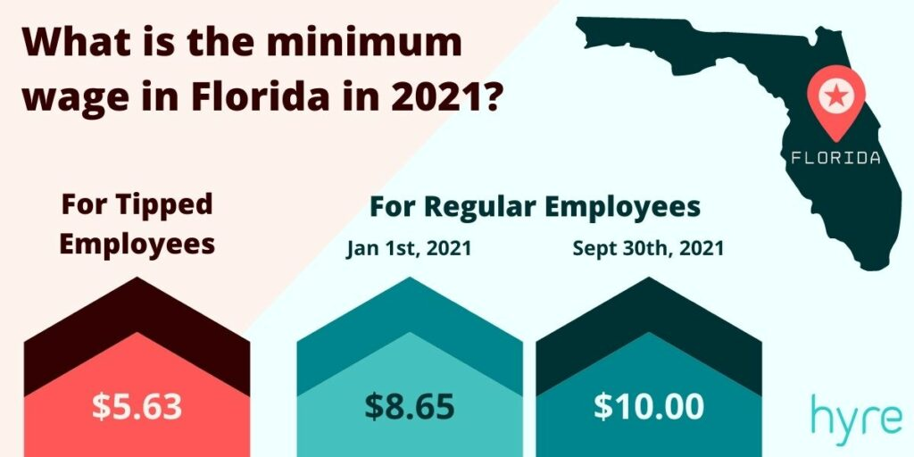 2021 lowest wage rate in Florida