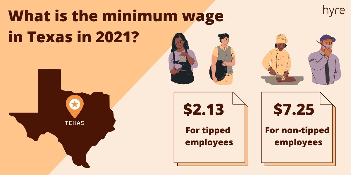 The Minimum Wage in Texas in 2021