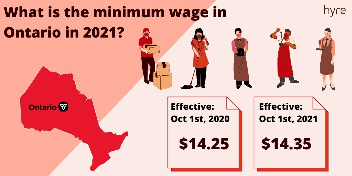 what-is-the-minimum-wage-in-ontario-in-2021