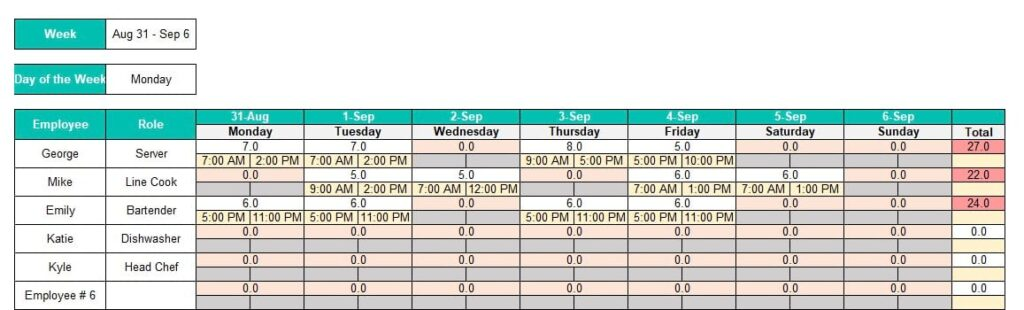 3 Simple Steps To Schedule Shifts In Excel Hyre