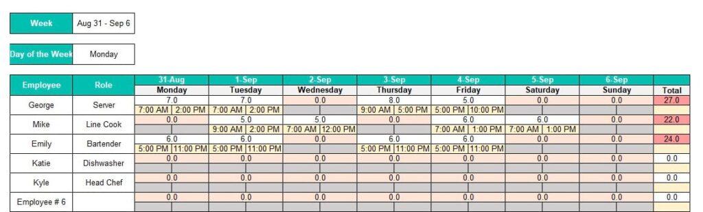 Employee Weekly Schedule Excel Template
