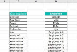 Enter Employee Names and Roles