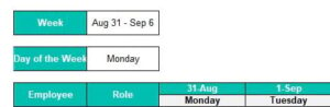 Weekdays and Dates Table Entry